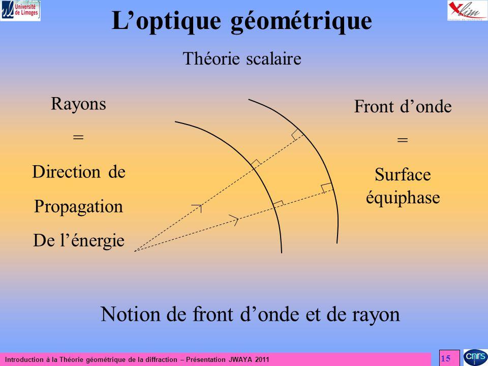 Introduction à la Théorie géométrique de la diffraction – Présentation JWAYA 2011 15 Loptique géométrique Théorie scalaire Notion de front donde et de rayon Rayons = Direction de Propagation De lénergie Front donde = Surface équiphase