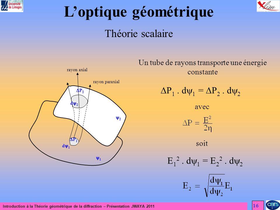 Introduction à la Théorie géométrique de la diffraction – Présentation JWAYA 2011 16 Loptique géométrique Théorie scalaire d 2 2 1 d 1 rayon axial rayon paraxial P 2 P 1 Un tube de rayons transporte une énergie constante P 1.