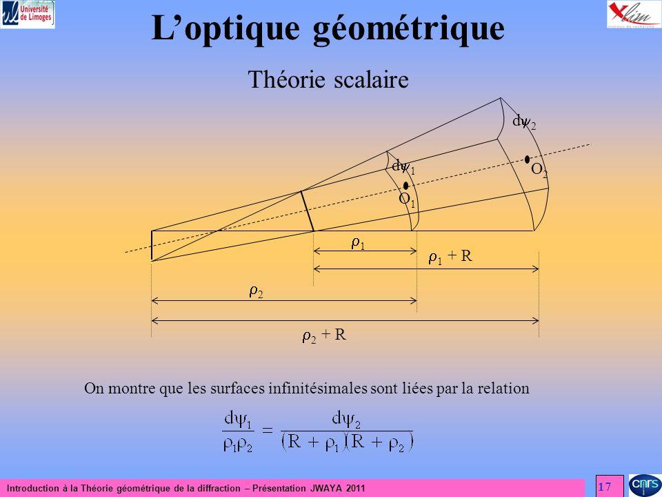 Introduction à la Théorie géométrique de la diffraction – Présentation JWAYA 2011 17 Loptique géométrique Théorie scalaire d 2 d 1 O2O2 O1O1 1 2 1 + R 2 + R On montre que les surfaces infinitésimales sont liées par la relation