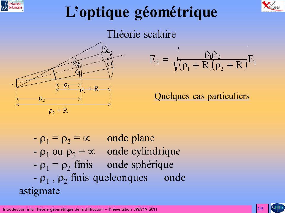 Introduction à la Théorie géométrique de la diffraction – Présentation JWAYA 2011 19 Loptique géométrique Théorie scalaire d 2 d 1 O2O2 O1O1 1 2 1 + R 2 + R Quelques cas particuliers - 1 = 2 = onde plane - 1 ou 2 = onde cylindrique - 1 = 2 finis onde sphérique - 1, 2 finis quelconques onde astigmate