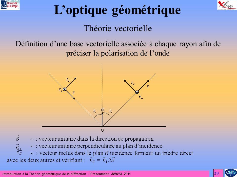 Introduction à la Théorie géométrique de la diffraction – Présentation JWAYA 2011 20 Loptique géométrique Théorie vectorielle Définition dune base vectorielle associée à chaque rayon afin de préciser la polarisation de londe Q i r - : vecteur unitaire dans la direction de propagation - : vecteur unitaire perpendiculaire au plan dincidence - : vecteur inclus dans le plan dincidence formant un trièdre direct avec les deux autres et vérifiant :