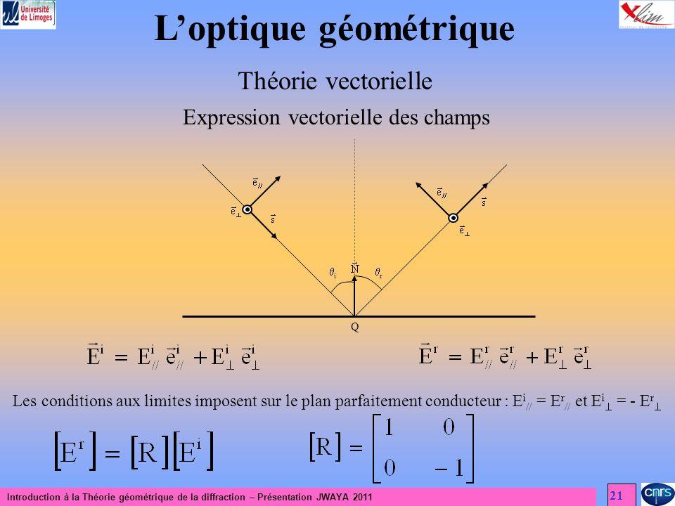 Introduction à la Théorie géométrique de la diffraction – Présentation JWAYA 2011 21 Loptique géométrique Théorie vectorielle Q i r Expression vectorielle des champs Les conditions aux limites imposent sur le plan parfaitement conducteur : E i // = E r // et E i = - E r