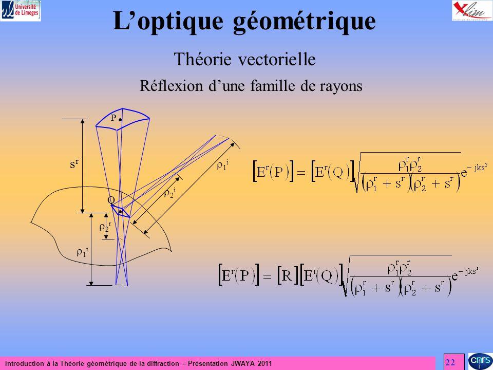 Introduction à la Théorie géométrique de la diffraction – Présentation JWAYA 2011 22 Loptique géométrique Théorie vectorielle Réflexion dune famille de rayons P srsr 1 i 2 i Q 1 r 2 r