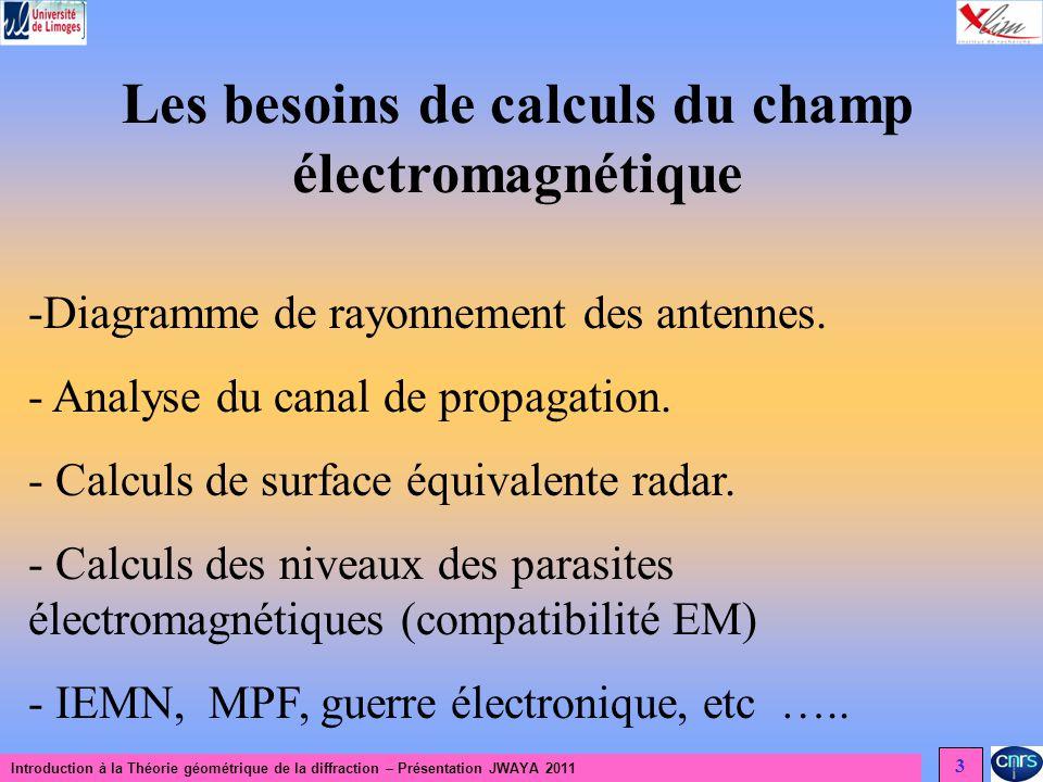 Introduction à la Théorie géométrique de la diffraction – Présentation JWAYA 2011 24 Loptique géométrique Le principe de FERMAT Source (0,2) Observation ( 4,0) A M B x y 1 2 n1n1 n2n2 M O A B
