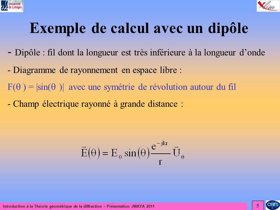 Introduction à la Théorie géométrique de la diffraction – Présentation JWAYA 2011 5 Exemple de calcul avec un dipôle - Dipôle : fil dont la longueur est très inférieure à la longueur donde - Diagramme de rayonnement en espace libre : F( ) = |sin( )| avec une symétrie de révolution autour du fil - Champ électrique rayonné à grande distance :