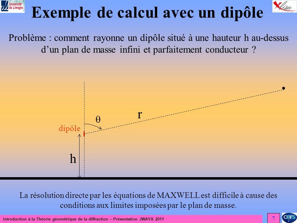 Introduction à la Théorie géométrique de la diffraction – Présentation JWAYA 2011 7 Exemple de calcul avec un dipôle Problème : comment rayonne un dipôle situé à une hauteur h au-dessus dun plan de masse infini et parfaitement conducteur .