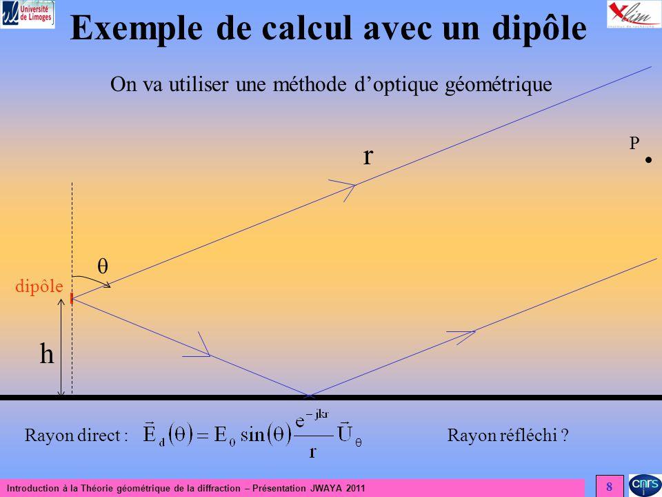 Introduction à la Théorie géométrique de la diffraction – Présentation JWAYA 2011 8 Exemple de calcul avec un dipôle On va utiliser une méthode doptiq