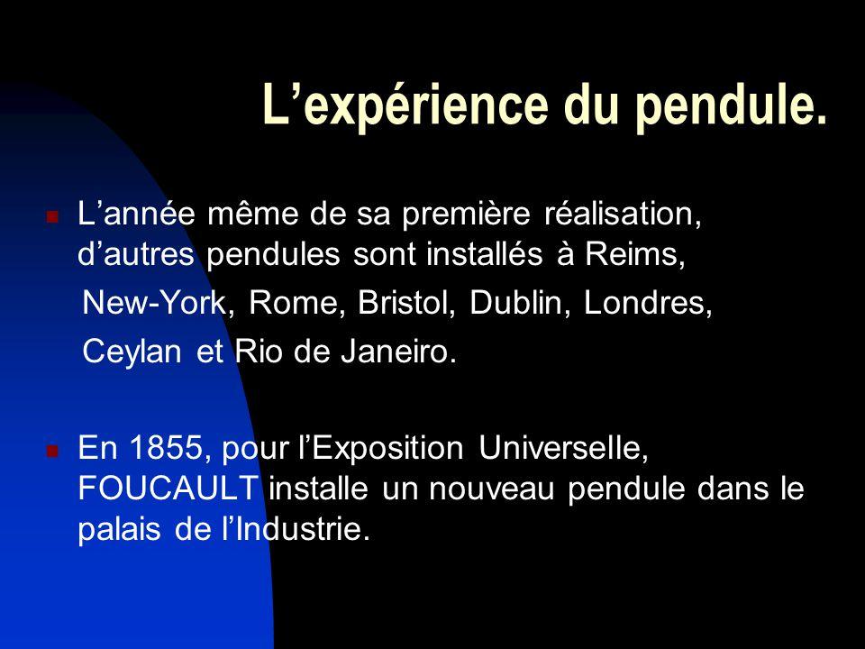 Lexpérience du pendule. Lannée même de sa première réalisation, dautres pendules sont installés à Reims, New-York, Rome, Bristol, Dublin, Londres, Cey