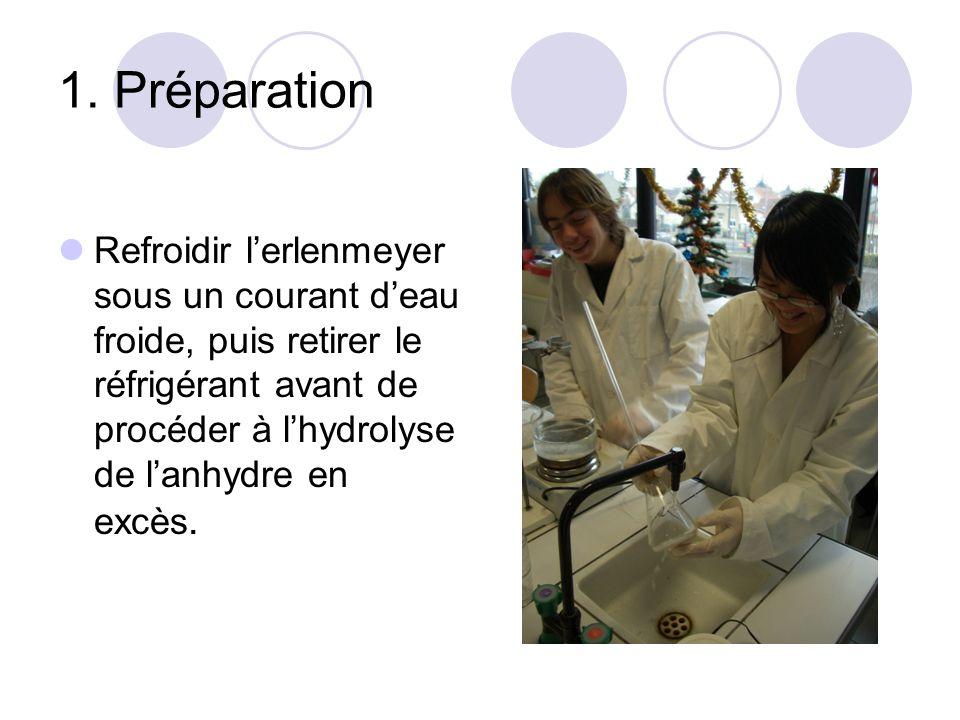 1. Préparation Refroidir lerlenmeyer sous un courant deau froide, puis retirer le réfrigérant avant de procéder à lhydrolyse de lanhydre en excès.