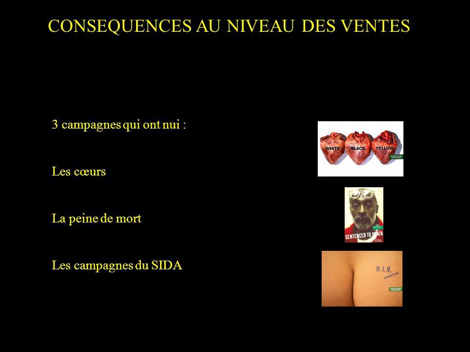 CONSEQUENCES AU NIVEAU DES VENTES 3 campagnes qui ont nui : Les cœurs La peine de mort Les campagnes du SIDA