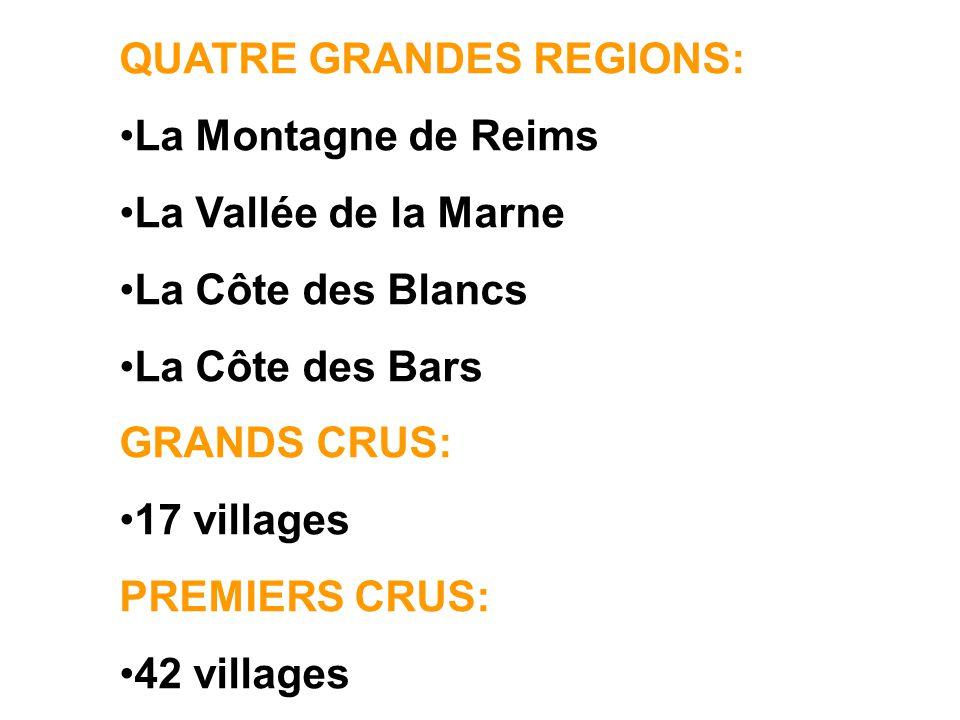 QUATRE GRANDES REGIONS: La Montagne de Reims La Vallée de la Marne La Côte des Blancs La Côte des Bars GRANDS CRUS: 17 villages PREMIERS CRUS: 42 vill