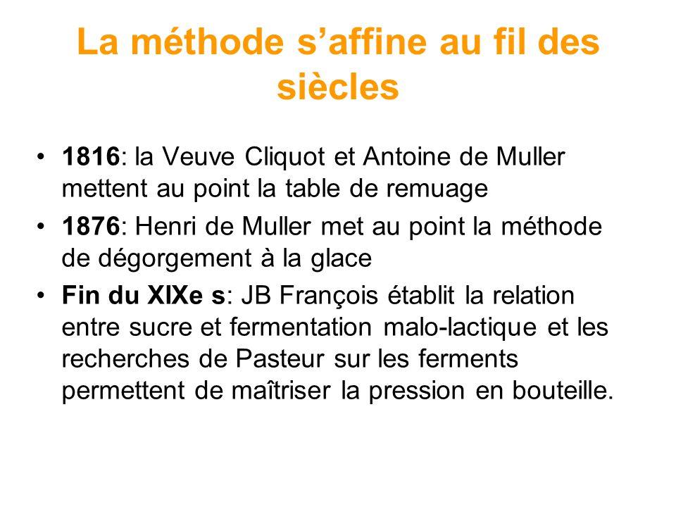 La méthode saffine au fil des siècles 1816: la Veuve Cliquot et Antoine de Muller mettent au point la table de remuage 1876: Henri de Muller met au po