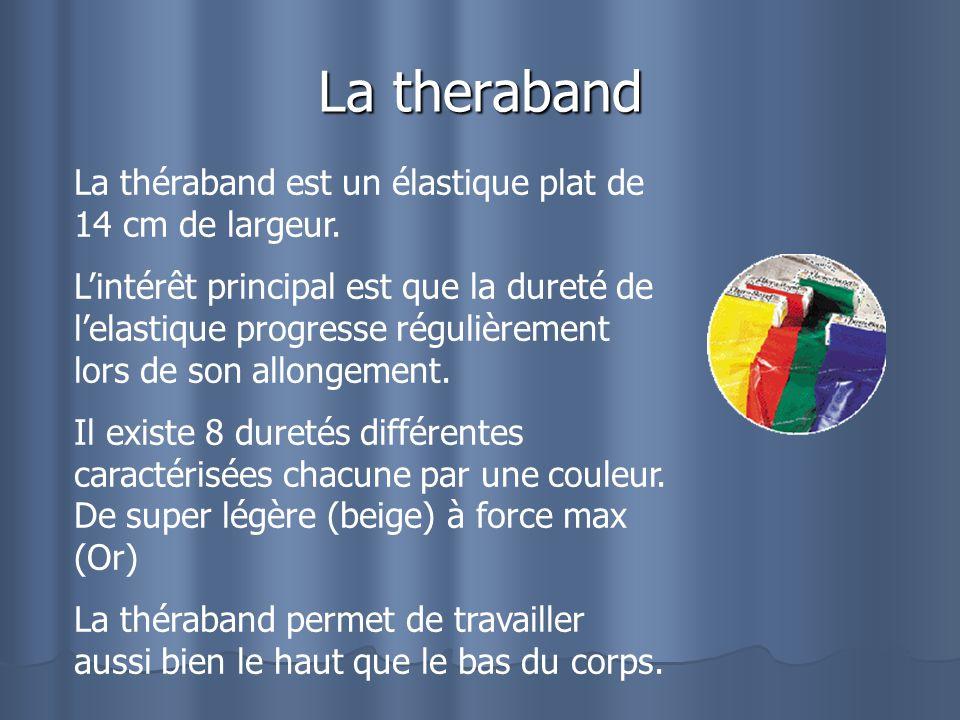 La theraband La théraband est un élastique plat de 14 cm de largeur. Lintérêt principal est que la dureté de lelastique progresse régulièrement lors d