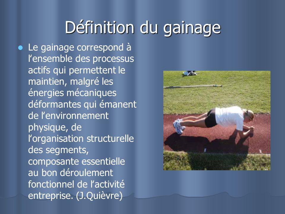 Définition du gainage Le gainage correspond à lensemble des processus actifs qui permettent le maintien, malgré les énergies mécaniques déformantes qu