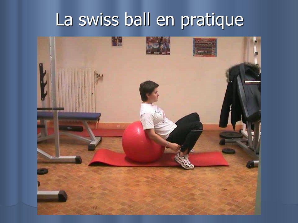 La swiss ball en pratique