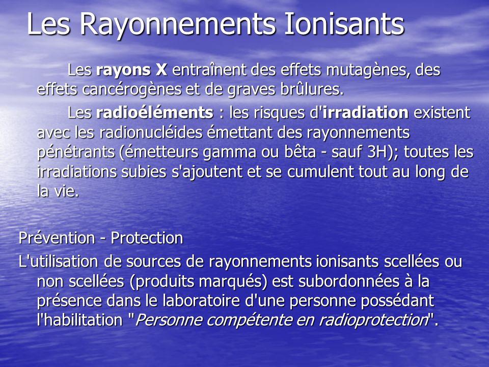 Les Rayonnements Ionisants Les rayons X entraînent des effets mutagènes, des effets cancérogènes et de graves brûlures. Les radioéléments : les risque