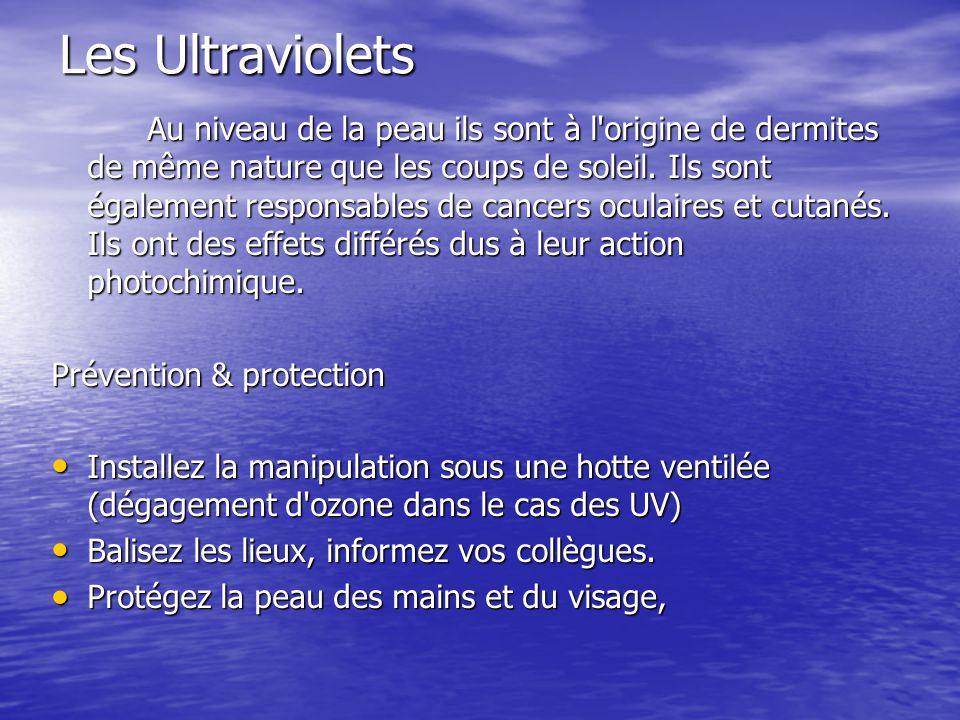 Les Ultraviolets Au niveau de la peau ils sont à l'origine de dermites de même nature que les coups de soleil. Ils sont également responsables de canc