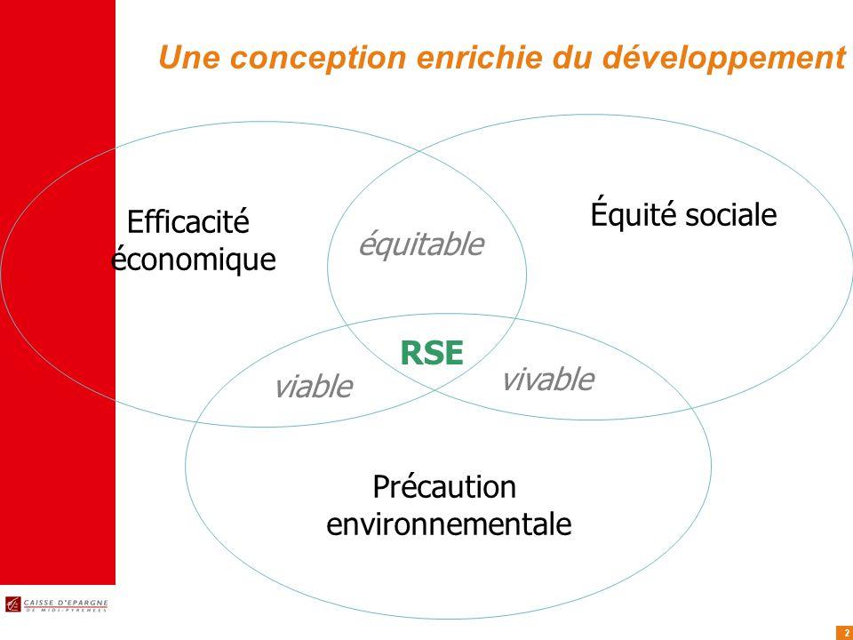 2 Une conception enrichie du développement Efficacité économique Précaution environnementale Équité sociale viable équitable vivable RSE