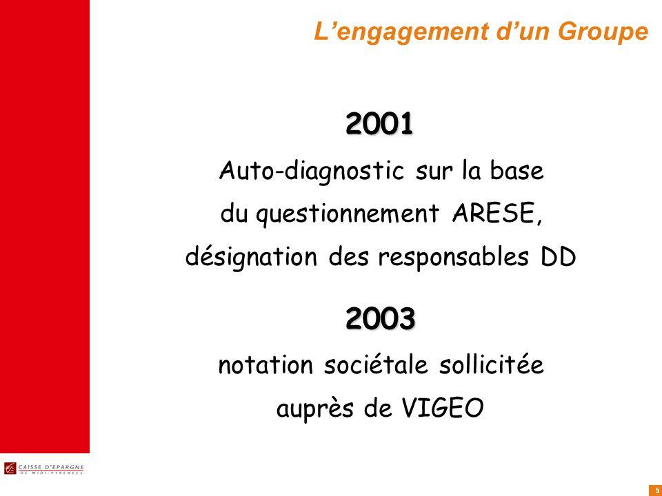5 Lengagement dun Groupe 2001 Auto-diagnostic sur la base du questionnement ARESE, désignation des responsables DD2003 notation sociétale sollicitée auprès de VIGEO