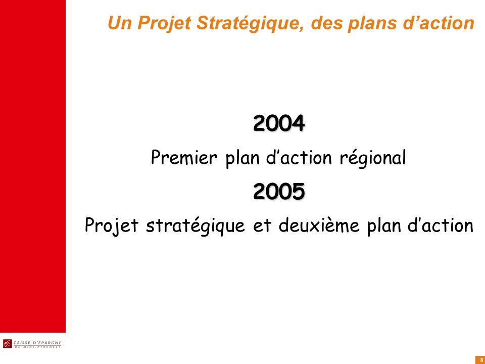 8 Un Projet Stratégique, des plans daction 2004 Premier plan daction régional2005 Projet stratégique et deuxième plan daction