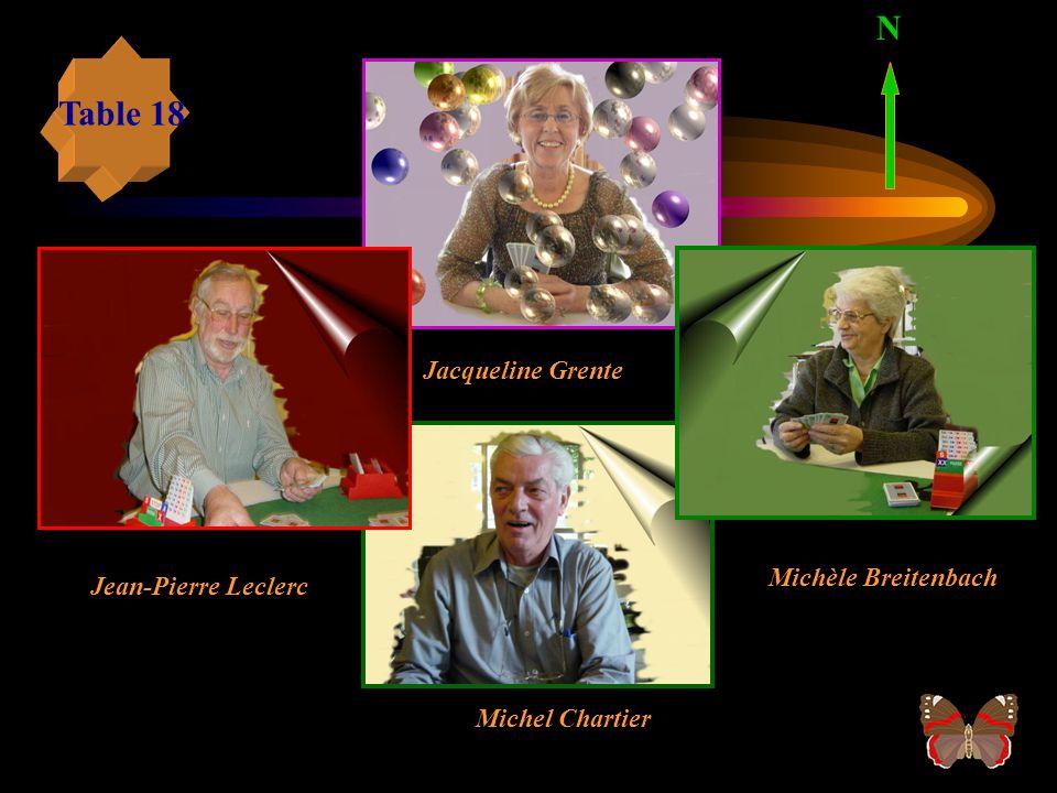 N Table 17 Marie Letisse, excusée Marie-Josée Clastot Gérard BarrierJean-Pierre Bazin Photo à venir