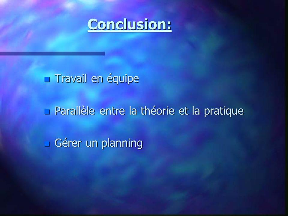 Conclusion: n Travail en équipe n Parallèle entre la théorie et la pratique n Gérer un planning