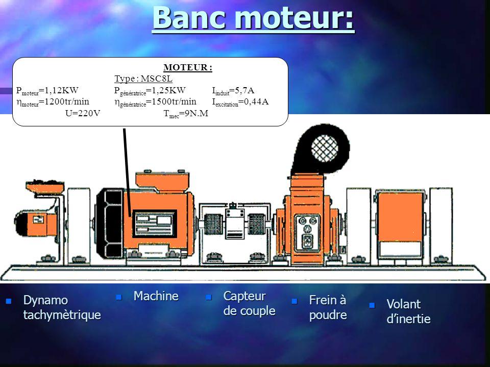 Banc moteur: n Dynamo tachymètrique n Machine n Capteur de couple n Frein à poudre n Volant dinertie MOTEUR : Type : MSC8L P moteur =1,12KWP génératri