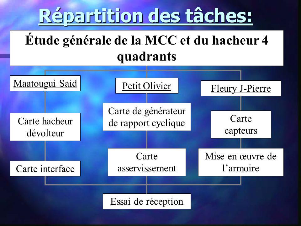 Répartition des tâches: Étude générale de la MCC et du hacheur 4 quadrants Maatougui Said Petit Olivier Fleury J-Pierre Mise en œuvre de larmoire Cart