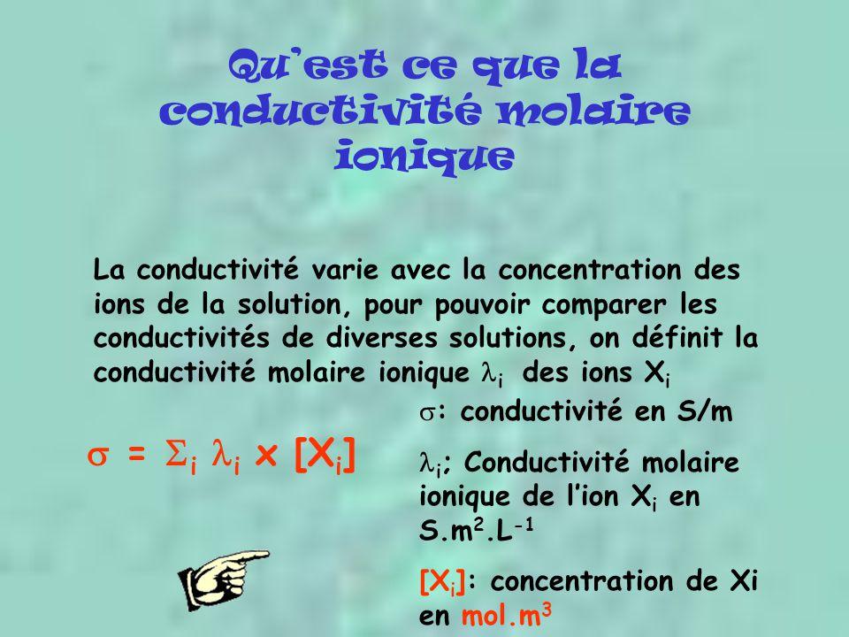 Quest ce que la conductivité molaire ionique La conductivité varie avec la concentration des ions de la solution, pour pouvoir comparer les conductivi