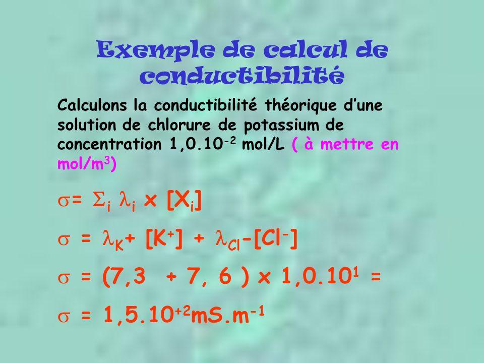 Exemple de calcul de conductibilité Calculons la conductibilité théorique dune solution de chlorure de potassium de concentration 1,0.10 -2 mol/L ( à