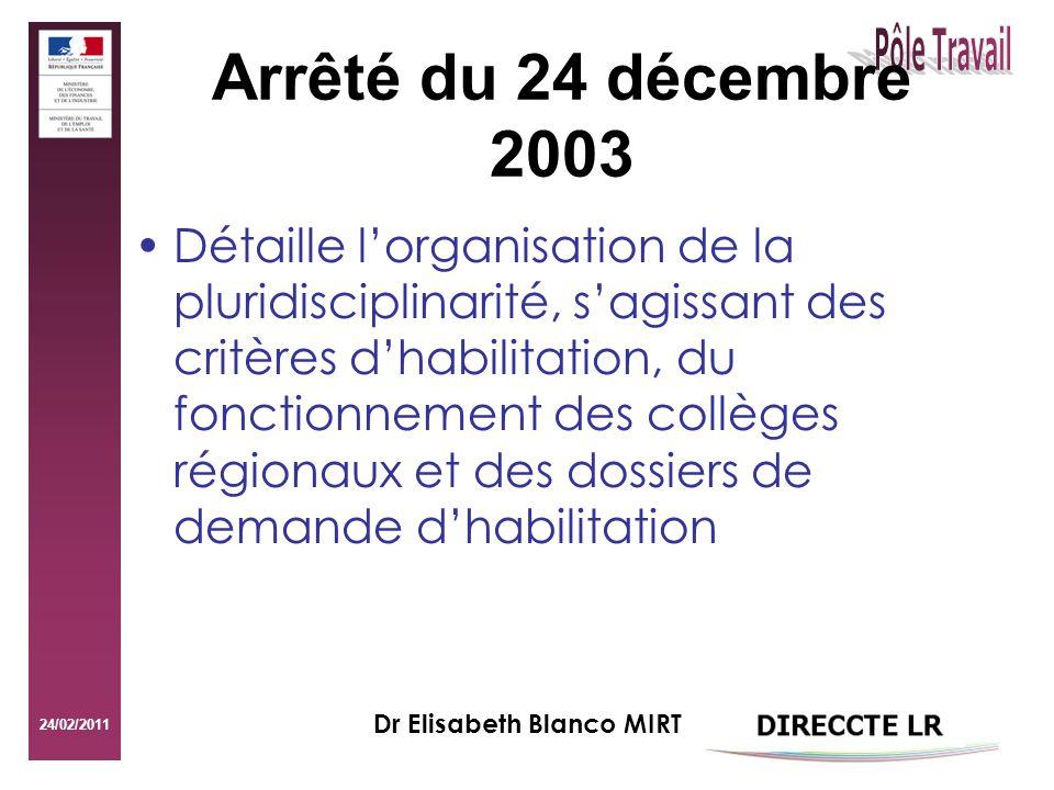 24/02/2011 Arrêté du 24 décembre 2003 Détaille lorganisation de la pluridisciplinarité, sagissant des critères dhabilitation, du fonctionnement des collèges régionaux et des dossiers de demande dhabilitation Dr Elisabeth Blanco MIRT
