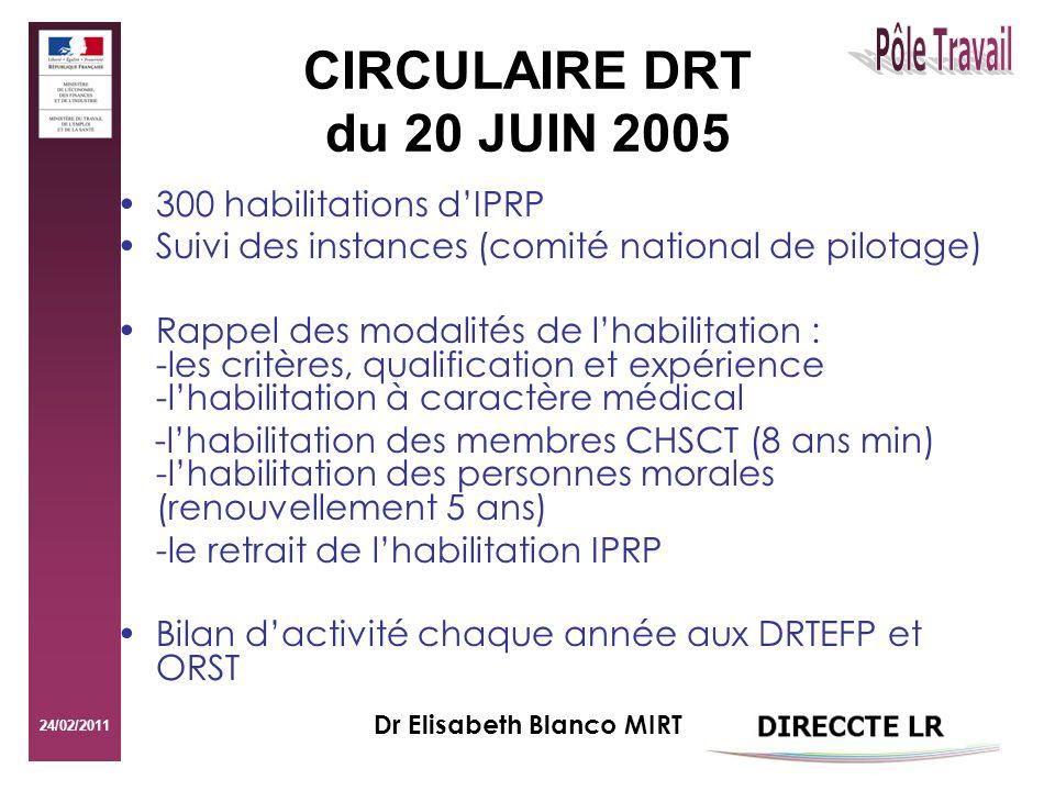 24/02/2011 Les intervenants en prévention des risques professionnels MISSIONS CONDITIONS DINTERVENTION Article 4623-26 à 4623-50 du code du travail 107 IPRP en Languedoc Roussillon SITE CARSAT (chiffre 01/2011) Dr Elisabeth Blanco MIRT
