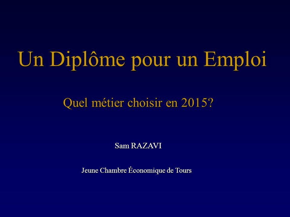 Un Diplôme pour un Emploi Quel métier choisir en 2015? Sam RAZAVI Jeune Chambre Économique de Tours