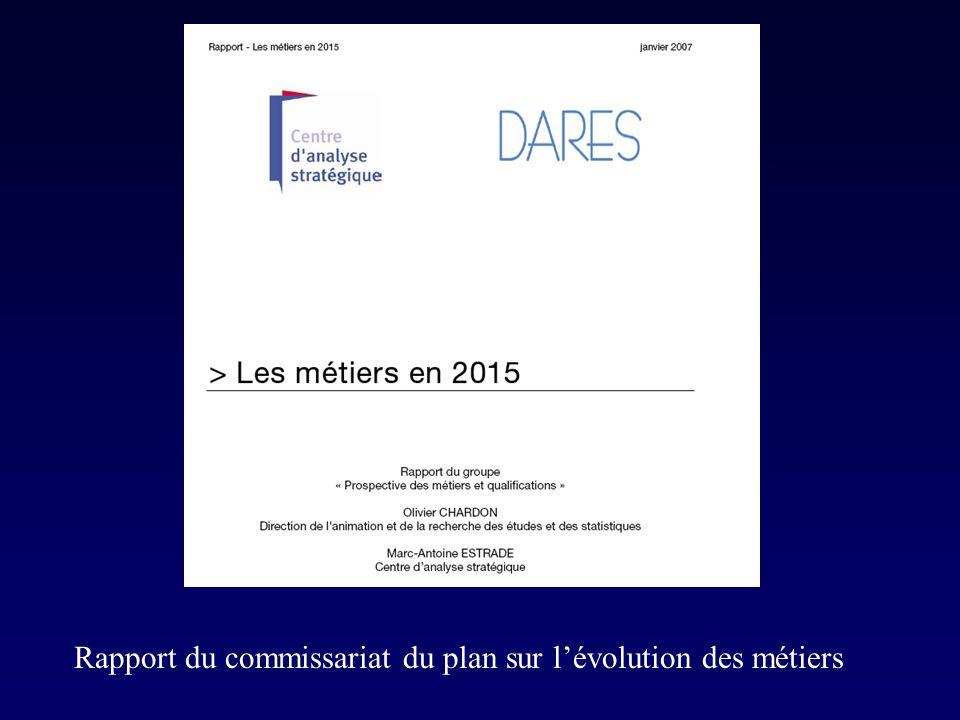 Rapport du commissariat du plan sur lévolution des métiers