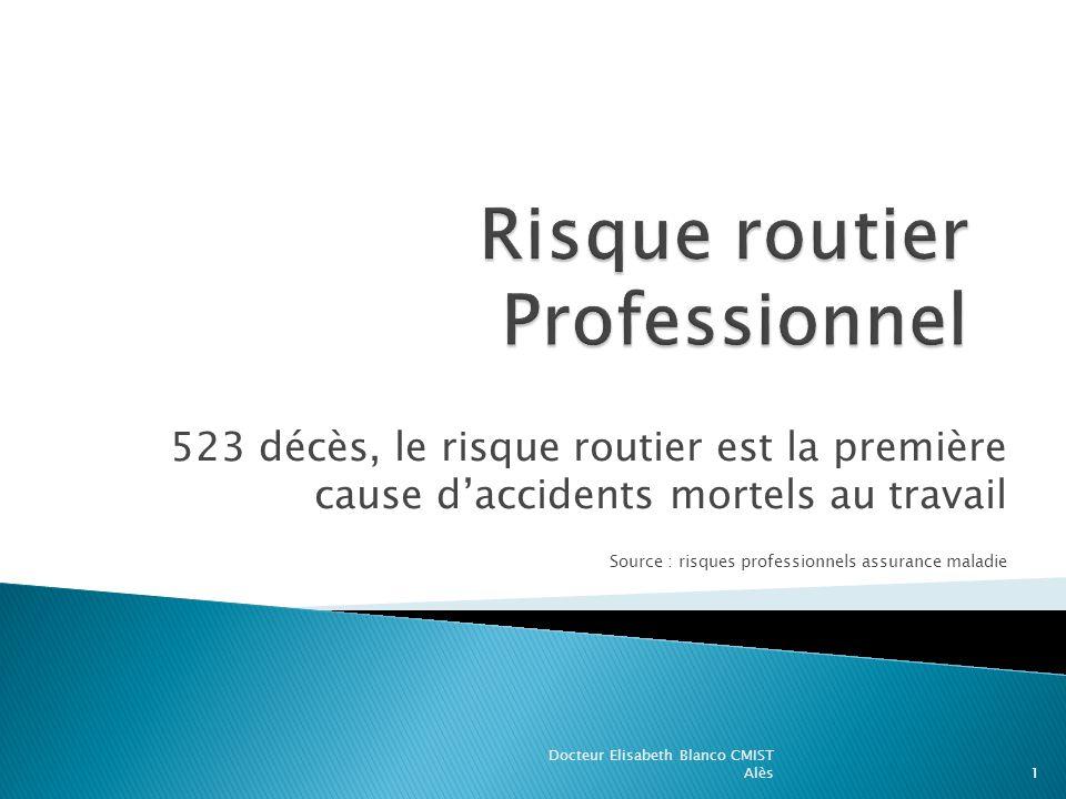 523 décès, le risque routier est la première cause daccidents mortels au travail Source : risques professionnels assurance maladie Docteur Elisabeth B