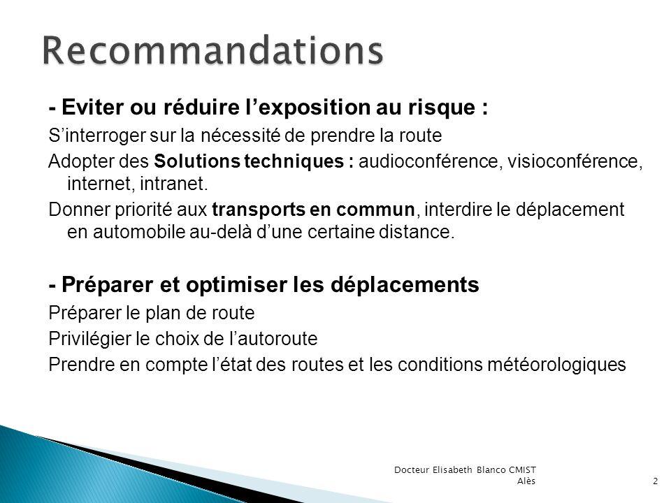 - Eviter ou réduire lexposition au risque : Sinterroger sur la nécessité de prendre la route Adopter des Solutions techniques : audioconférence, visio