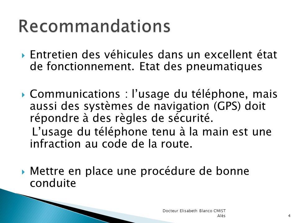Entretien des véhicules dans un excellent état de fonctionnement. Etat des pneumatiques Communications : lusage du téléphone, mais aussi des systèmes