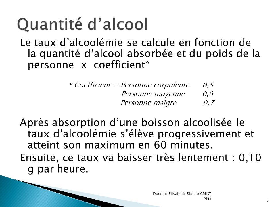 Le taux dalcoolémie se calcule en fonction de la quantité dalcool absorbée et du poids de la personne x coefficient* * Coefficient = Personne corpulen