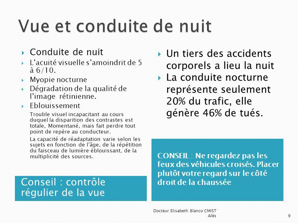 Conseil : contrôle régulier de la vue CONSEIL : Ne regardez pas les feux des véhicules croisés. Placer plutôt votre regard sur le côté droit de la cha