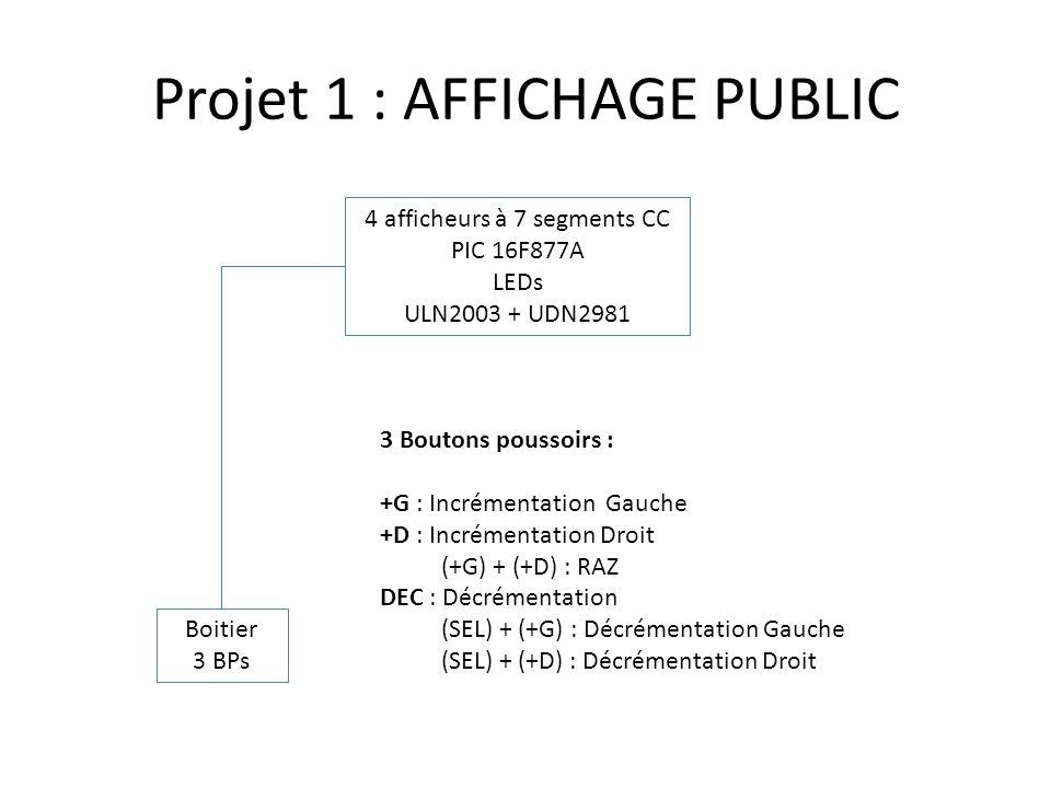 4 afficheurs à 7 segments CC PIC 16F877A LEDs ULN2003 + UDN2981 Boitier 3 BPs 3 Boutons poussoirs : +G : Incrémentation Gauche +D : Incrémentation Droit (+G) + (+D) : RAZ DEC : Décrémentation (SEL) + (+G) : Décrémentation Gauche (SEL) + (+D) : Décrémentation Droit