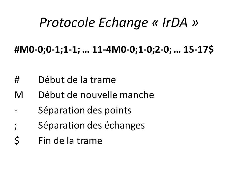 Protocole Echange « IrDA » #M0-0;0-1;1-1; … 11-4M0-0;1-0;2-0; … 15-17$ # Début de la trame M Début de nouvelle manche - Séparation des points ; Séparation des échanges $ Fin de la trame
