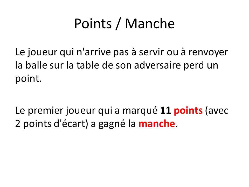 Points / Manche Le joueur qui n arrive pas à servir ou à renvoyer la balle sur la table de son adversaire perd un point.