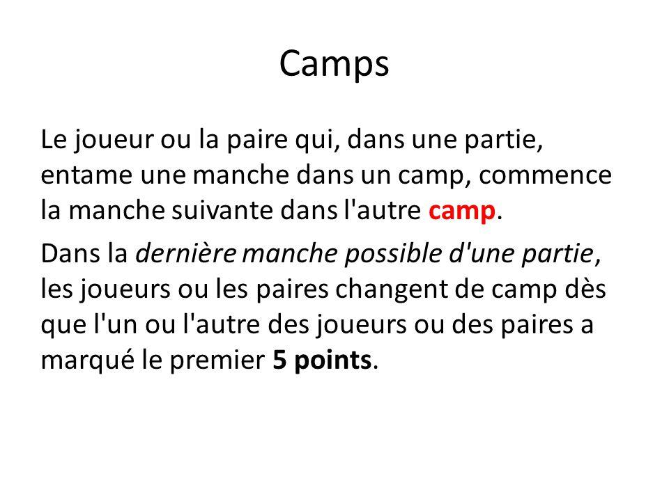 Camps Le joueur ou la paire qui, dans une partie, entame une manche dans un camp, commence la manche suivante dans l autre camp.