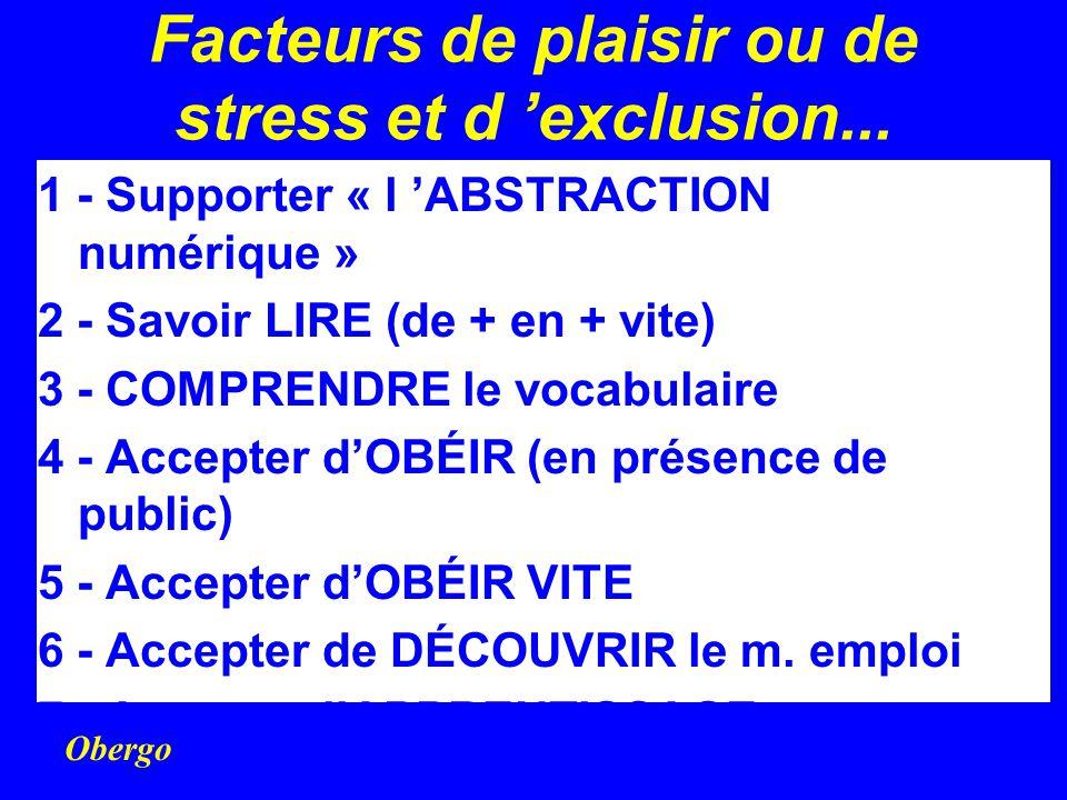 Obergo Facteurs de plaisir ou de stress et d exclusion... 1 - Supporter « l ABSTRACTION numérique » 2 - Savoir LIRE (de + en + vite) 3 - COMPRENDRE le