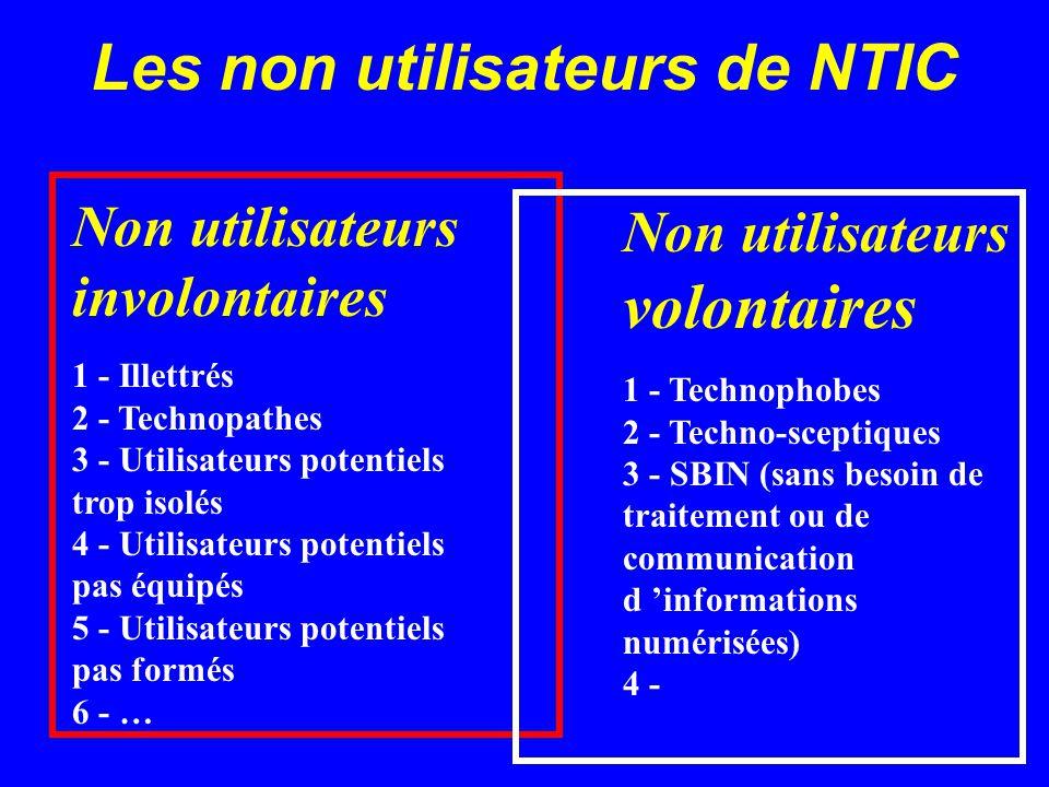 Obergo Les non utilisateurs de NTIC Non utilisateurs involontaires 1 - Illettrés 2 - Technopathes 3 - Utilisateurs potentiels trop isolés 4 - Utilisat