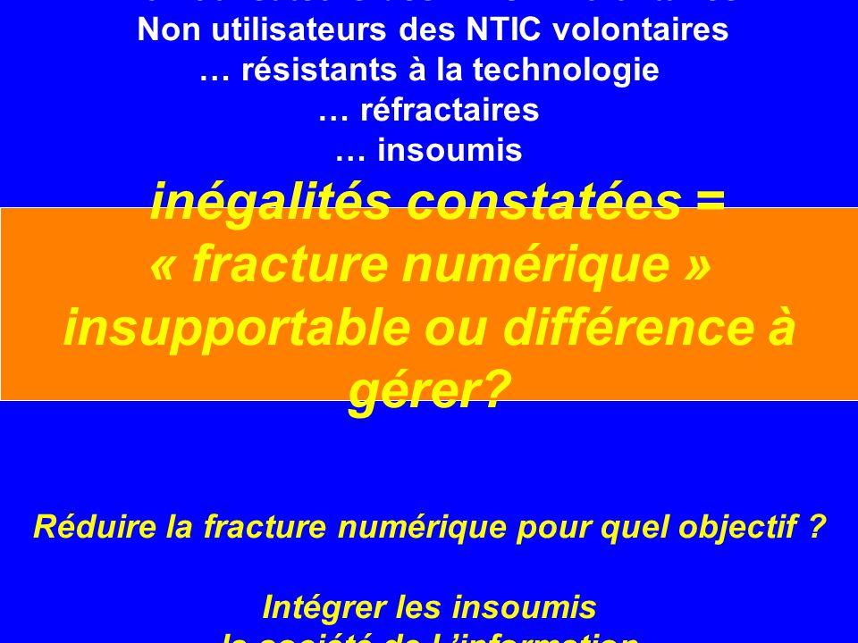 Obergo Non utilisateurs des NTIC involontaires Non utilisateurs des NTIC volontaires … résistants à la technologie … réfractaires … insoumis inégalité