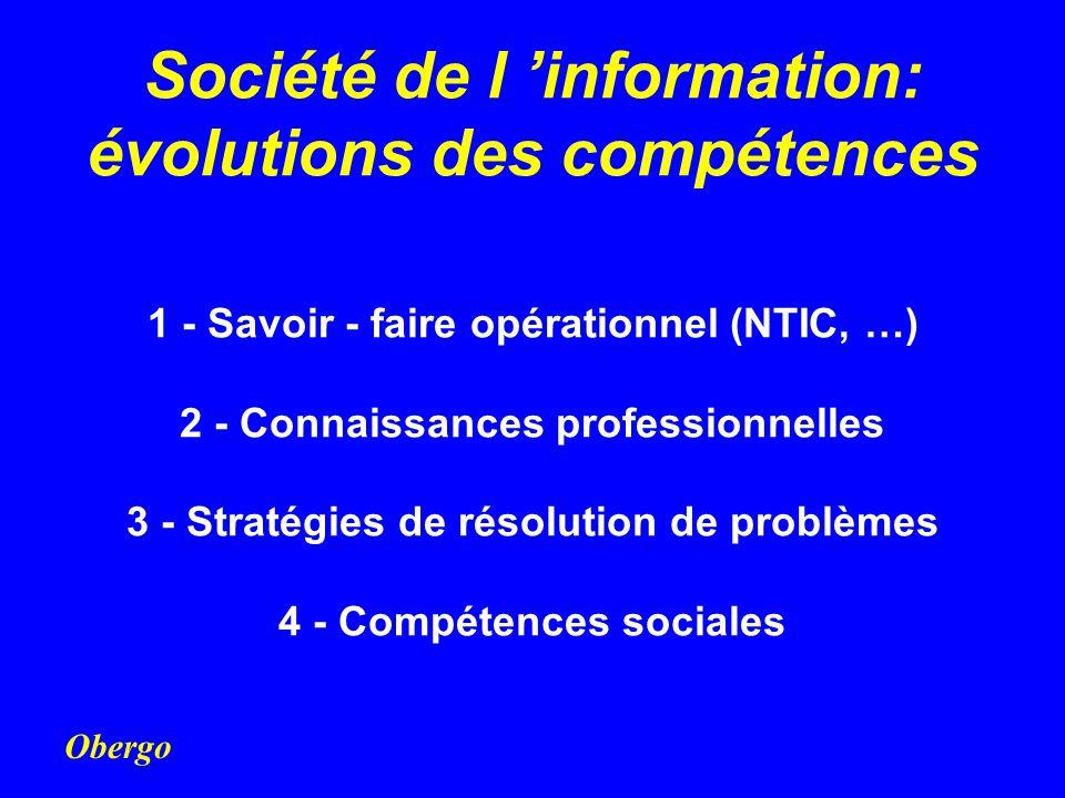 Obergo Société de l information: évolutions des compétences 1 - Savoir - faire opérationnel (NTIC, …) 2 - Connaissances professionnelles 3 - Stratégie
