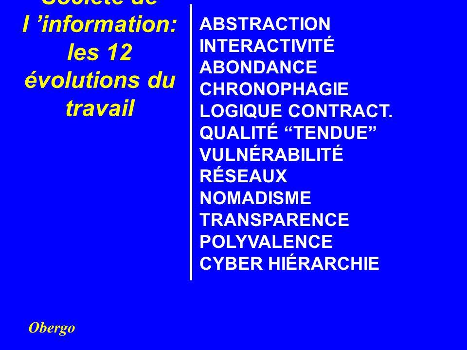 Obergo 75 7,5 75 cts 3 cts @ WWW 1 ct 15 cts Automate « Face à face » Téléphone Internet « Ma banque quand je veux, où je veux, comme je veux… » Courrier postal