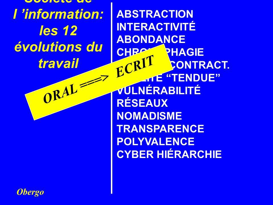 Obergo Société de l information: les 12 évolutions du travail ABSTRACTION INTERACTIVITÉ ABONDANCE CHRONOPHAGIE LOGIQUE CONTRACT. QUALITÉ TENDUE VULNÉR