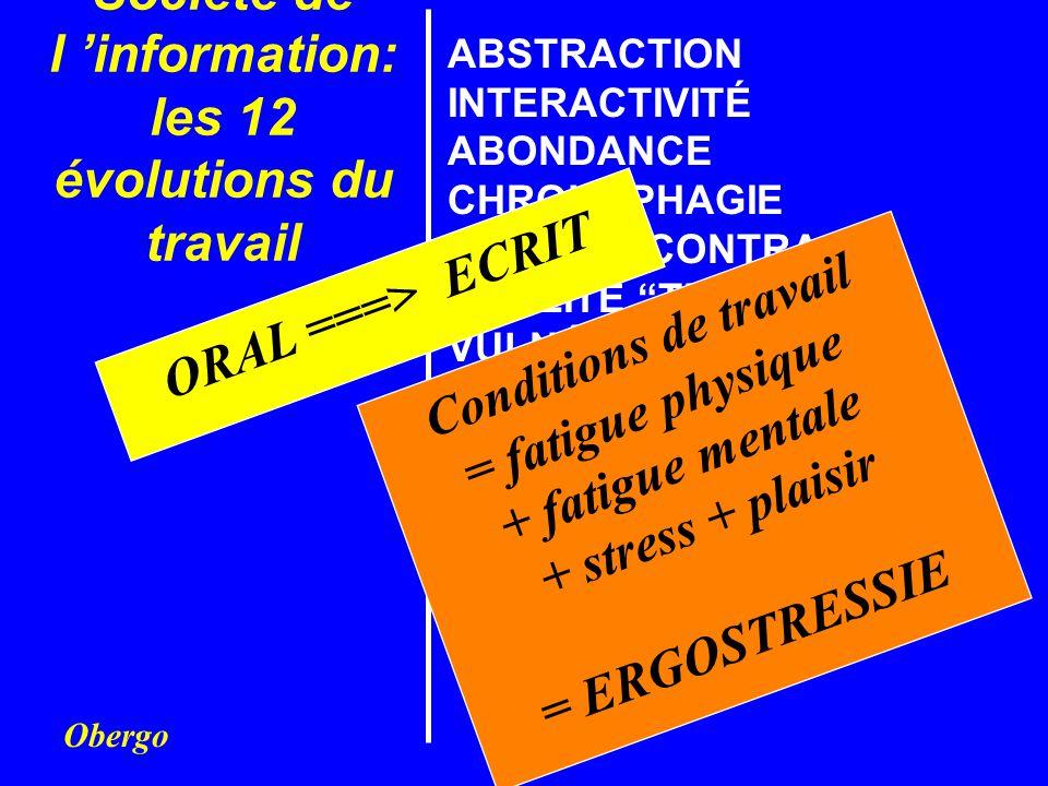 Obergo Réalité Représentation abstraite de la réalité NTIC = ABSTRACTION + INTERACTIVITÉ TECHNO MORDUS.